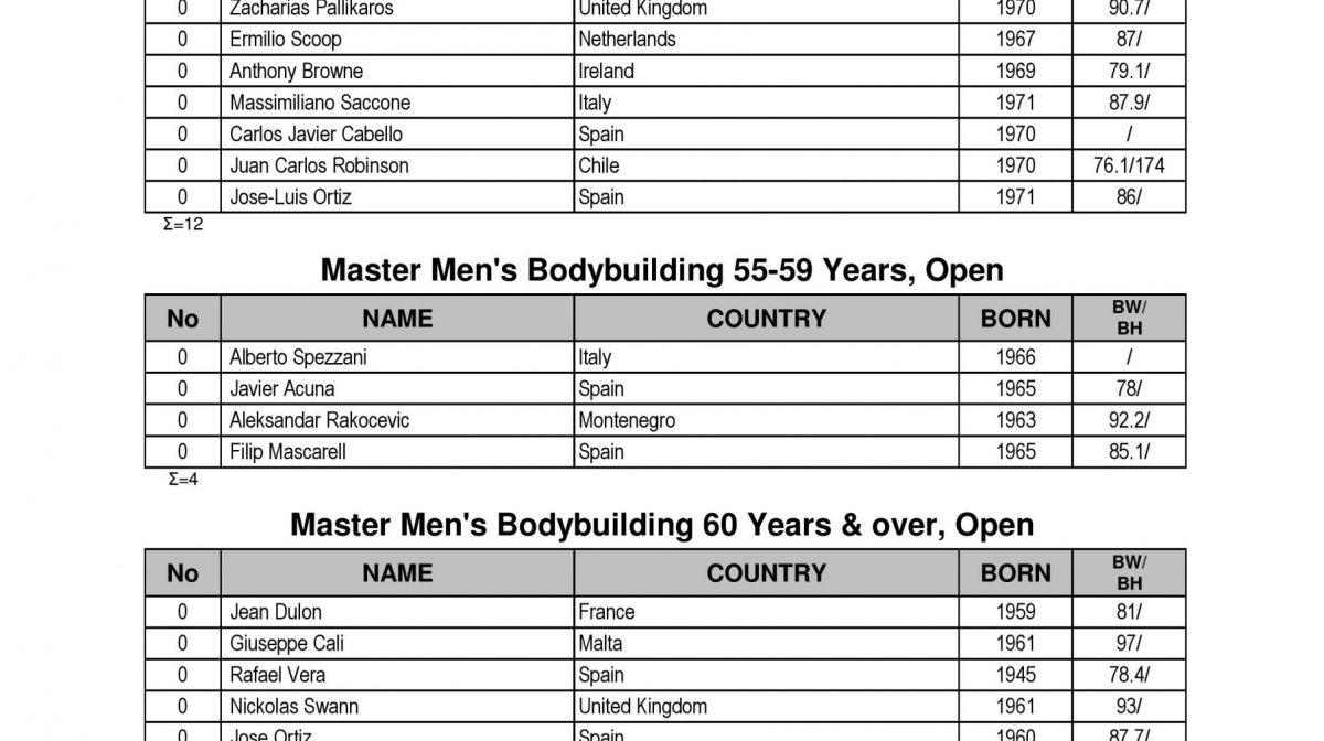 ListOfAthletes-page-001